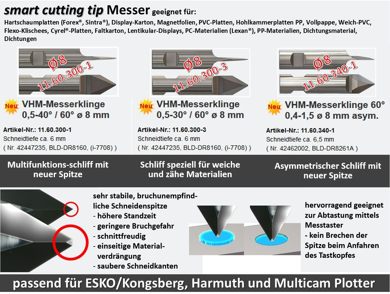 Smart_cutting_Messer